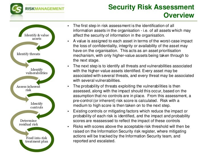Iso27001 Risk Assessment Approach