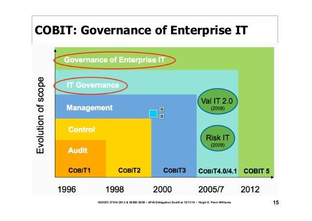 ISO/IEC 27014:2013 & 38500:2009 – AFAI Délégation Sud-Est 13/11/14 - Hugh H. Penri-Williams  15  COBIT: Governance of Ente...