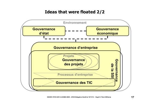 Ideas that were floated 2/2  ISO/IEC 27014:2013 & 38500:2009 – AFAI Délégation Sud-Est 13/11/14 - Hugh H. Penri-Williams  ...