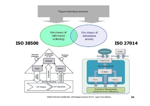 ISO 38500 ISO 27014  ISO/IEC 27014:2013 & 38500:2009 – AFAI Délégation Sud-Est 13/11/14 - Hugh H. Penri-Williams  24