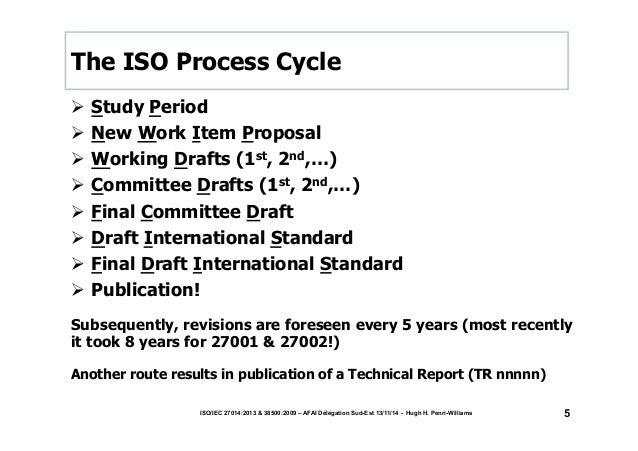 ISO/IEC 27014:2013 & 38500:2009 – AFAI Délégation Sud-Est 13/11/14 - Hugh H. Penri-Williams  5  The ISO Process Cycle  Ø ...