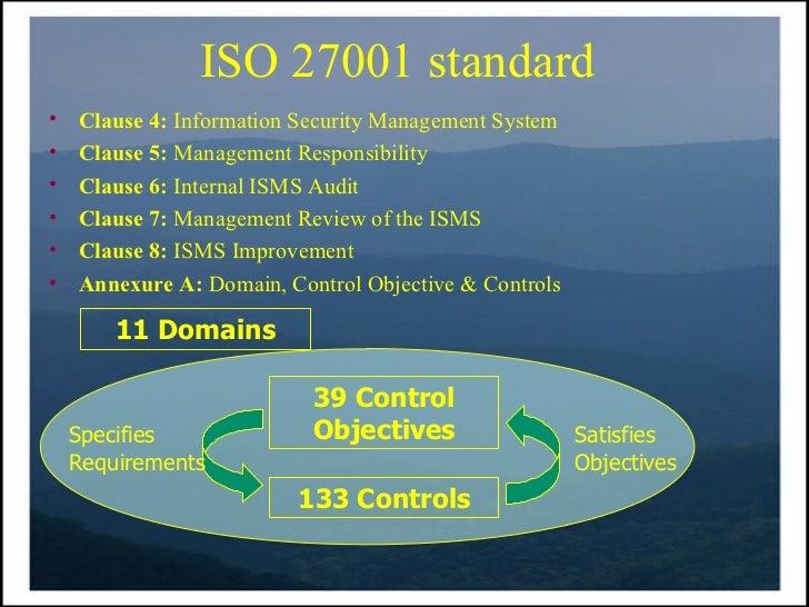ISO 27001 STANDARDS EBOOK DOWNLOAD