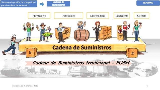cadena de suministro Descripciones comerciales de la administración de la cadena de suministros (acs), los requisitos, las normas mínimas y las mejores prácticas, y tienen la intención de ayudar a la gerencia y el personal de una organización en el desarrollo o.