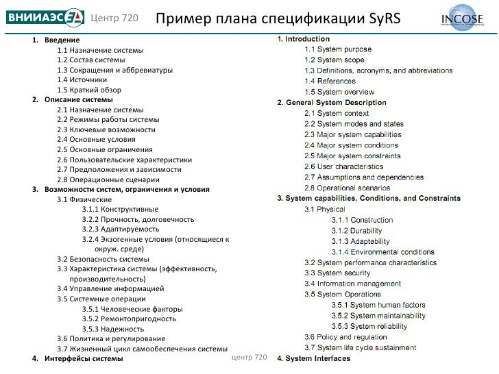 Пример плана спецификации  SyRS центр 720 <ul><li>Введение </li></ul><ul><ul><li>1.1 Назначение системы </li></ul></ul><ul...