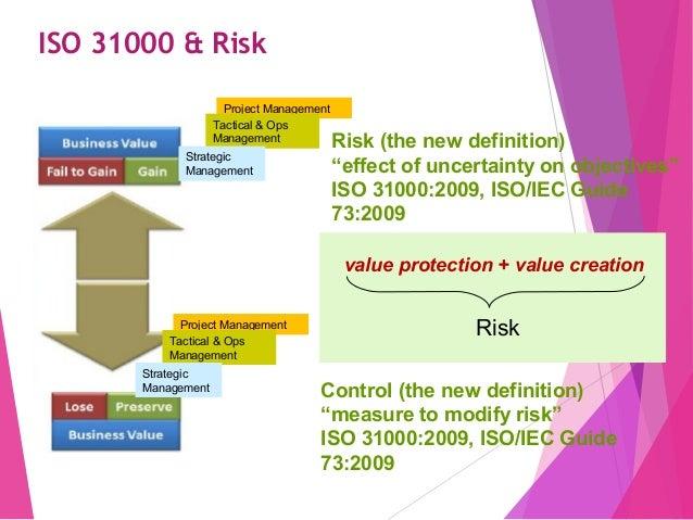 iso 31000 rh slideshare net iso guide 73 risk management iso guide 73 2009 pdf