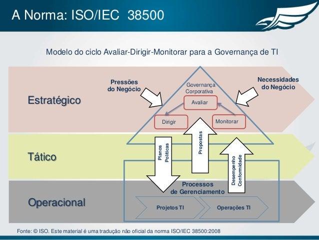 A Norma: ISO/IEC 38500           Modelo do ciclo Avaliar-Dirigir-Monitorar para a Governança de TI                        ...