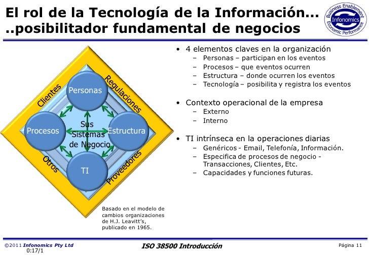 El rol de la Tecnología de la Información.....posibilitador fundamental de negocios                                       ...