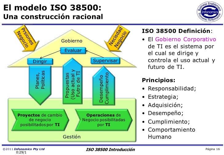 El modelo ISO 38500:Una construcción racional                                                                          ISO...
