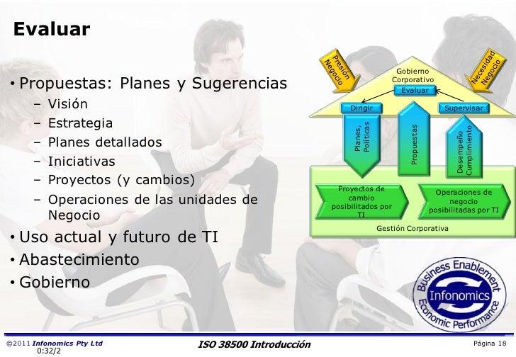Evaluar                                                                               Gobierno• Propuestas: Planes y Suger...