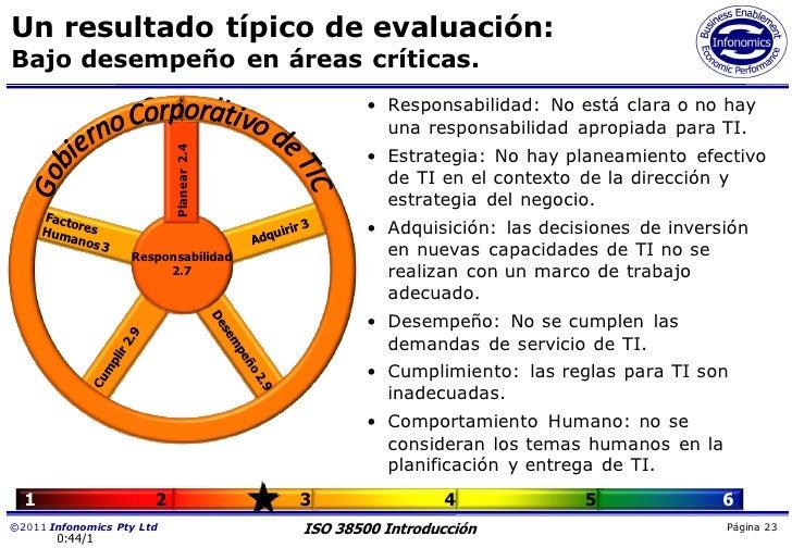 Un resultado típico de evaluación:Bajo desempeño en áreas críticas.                                                 • Resp...