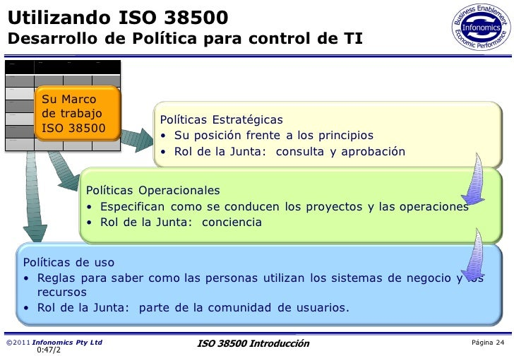 Utilizando ISO 38500Desarrollo de Política para control de TI                     Eval uate   D i rect    Moni torPri nci ...