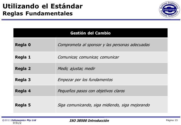 Utilizando el EstándarReglas Fundamentales                                  Gestión del Cambio         Regla 0           C...