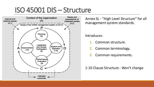 iso 45001 draft standard free download