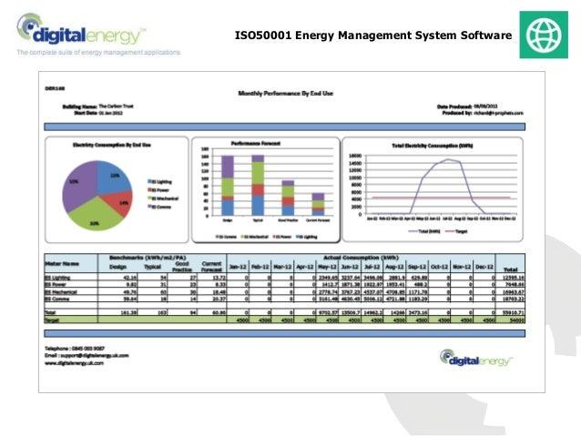 Energy Management System : Iso energy management software screenshots