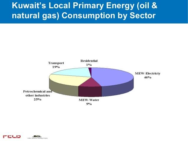 Pecb Webinar Iso 50001 2011 Understanding Energy