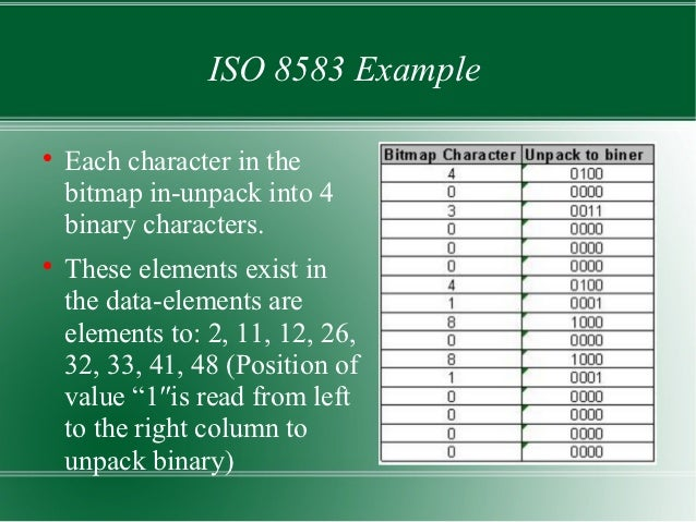 Iso 8583 example message