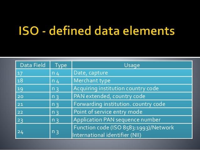 Iso 8583 example data