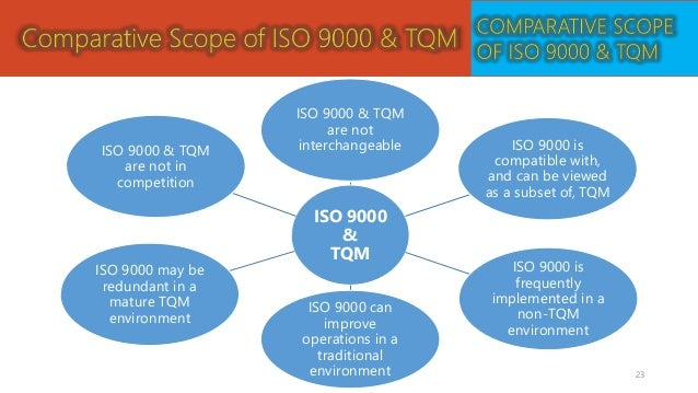 iso 9000 and tqm in graphic Buy required hardware that complies with iso 9000 and iso 8402 tqm principles from cis 517 at strayer university,  team member – graphic designer.