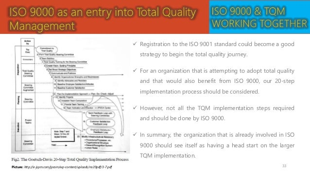 iso standards and tqm The answer is iso 9000 as standards go, iso 9000 is one of the most widely recognized in the world iso 9000 is a quality management standard that presents.