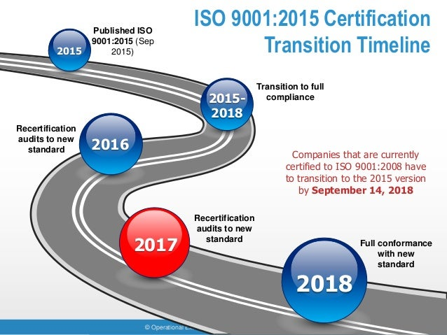 © Operational Excellence Consulting. All rights reserved. 23 2018 2017 Full conformance with new standard Recertification ...