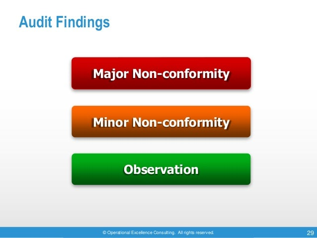 © Operational Excellence Consulting. All rights reserved. 29 Audit Findings Minor Non-conformity Observation Major Non-con...