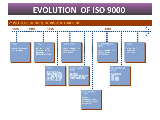 standards iso 9000 essay Iso standard 9001 is one of a set of management tools that libraries have  the  iso 9000 series includes several standards but, at present, the only one that is   1 this article is a summary of phd dissertation by the author presented in.