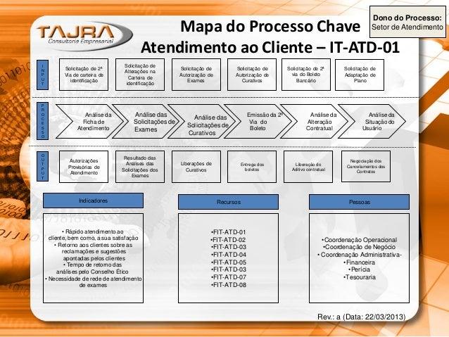 mapa de processos iso 9001 ISO 9001 mapa de processos iso 9001
