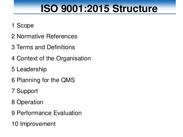 ISO 9001:2015 Structure 1 Scope 2 Normative References 3 Terms and Definitions 4 Context of the Organisation 5 Leadership ...