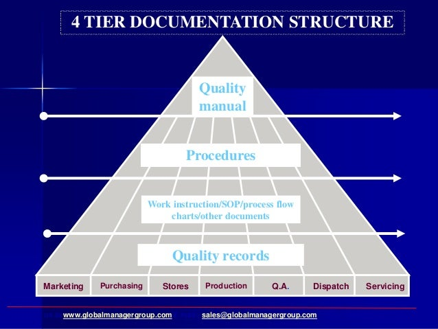 iso 9001 certification of hero honda View ashok devgan's profile on linkedin, the world's largest professional community  honda, hero honda etc  iso 9001, 14001, ohsas 18001, 27001, 22000 .