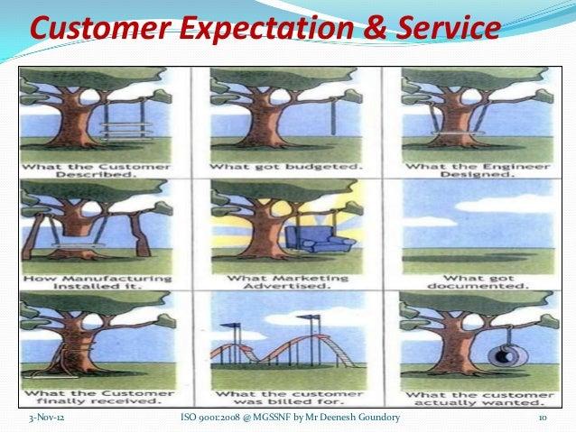 Customer Expectation & Service3-Nov-12   ISO 9001:2008 @ MGSSNF by Mr Deenesh Goundory   10