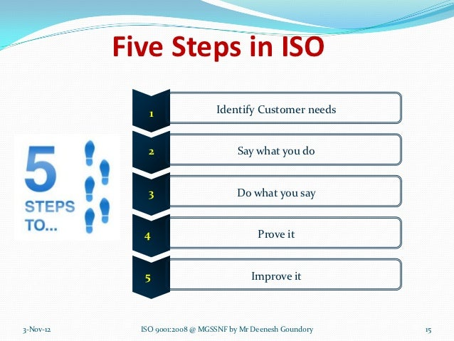 Five Steps in ISO               1                Identify Customer needs               2                      Say what you...