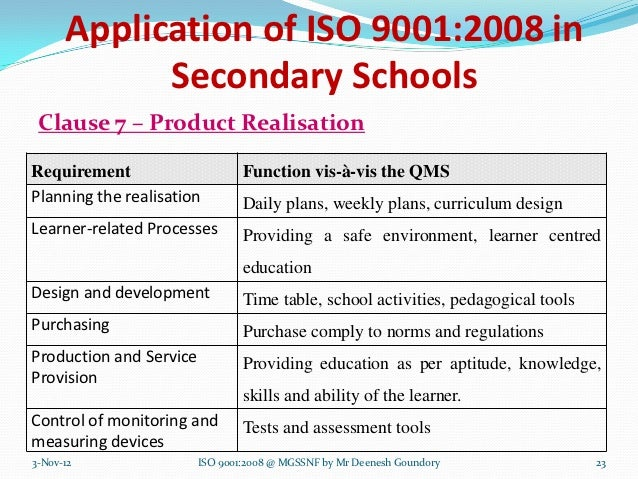 Application of ISO 9001:2008 in            Secondary Schools Clause 7 – Product RealisationRequirement                    ...