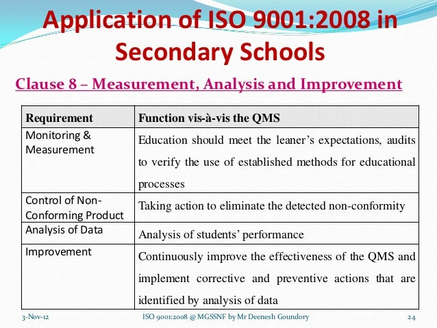 Application of ISO 9001:2008 in            Secondary SchoolsClause 8 – Measurement, Analysis and Improvement Requirement  ...