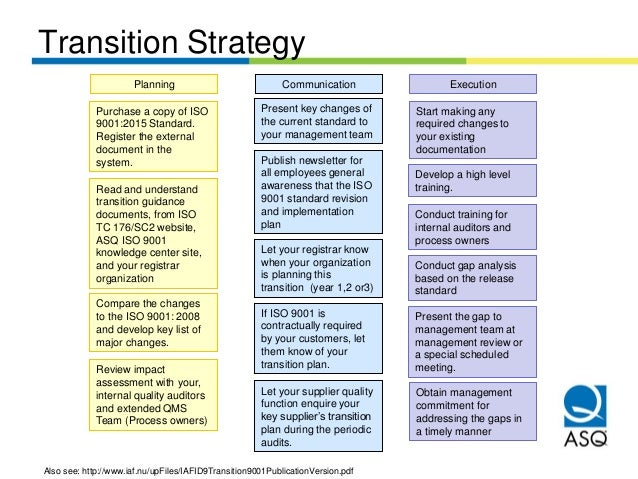 iso 9001 revision 2015 implementation plan