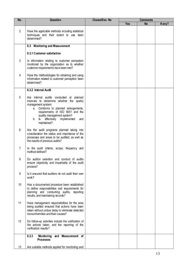 Internal Audit Checklist Doc