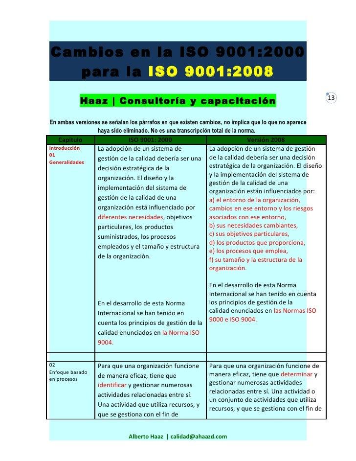 Cambios en la ISO 9001:2000    para la ISO 9001:2008                                                                      ...