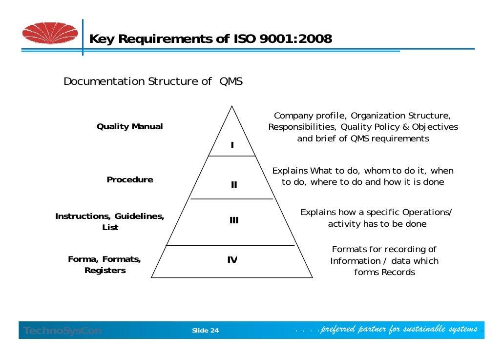 Iso guideline document