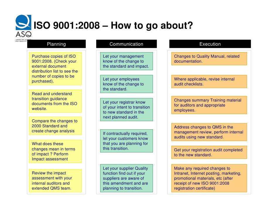 iso9001 2008 transition asq govind rh slideshare net quality manual iso 9001 2015 machine shop quality manual iso 9001 2015 examples