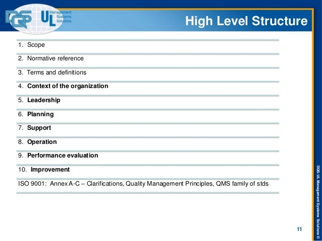 DQS-UL Management Systems Solutions ©  High Level Structure  1. Scope  2. Normative reference  3. Terms and definitions  4...