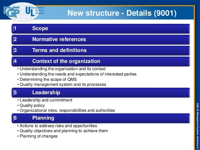DQS-UL Management Systems Solutions ©  ISO/TC 176/SC 2/WG23 N063  1 Scope  2 Normative references  3 Terms and definitions...