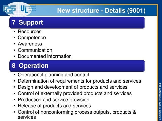 DQS-UL Management Systems Solutions ©  ISO/TC 176/SC 2/WG23 N063  New structure - Details (9001)  7 Support  •Resources  •...