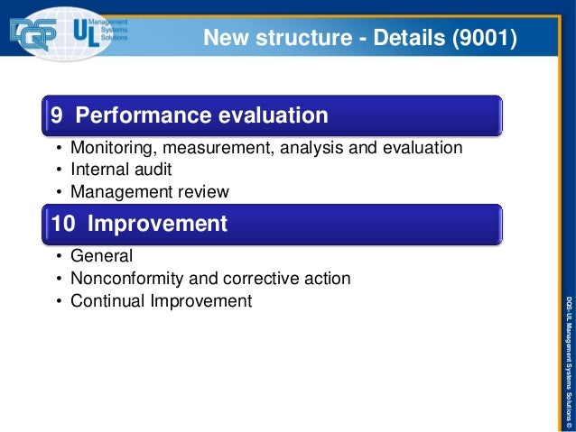 DQS-UL Management Systems Solutions ©  ISO/TC 176/SC 2/WG23 N063  New structure - Details (9001)  9 Performance evaluation...