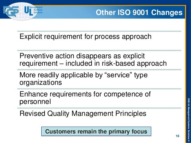 DQS-UL Management Systems Solutions ©  Other ISO 9001 Changes  Explicit requirement for process approach  Preventive actio...