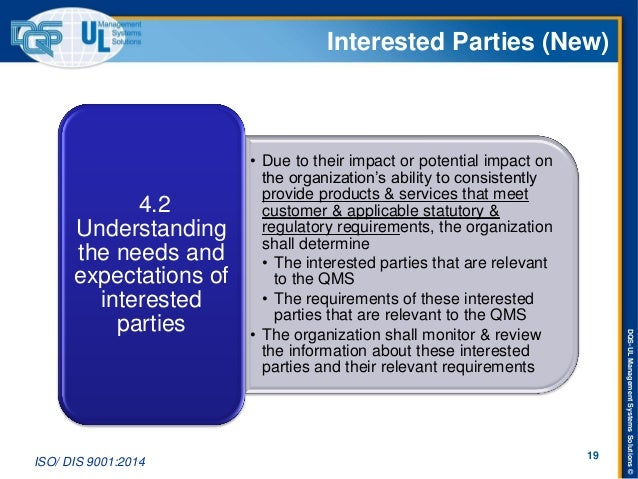 DQS-UL Management Systems Solutions ©  Interested Parties (New)  •Due to their impact or potential impact on the organizat...