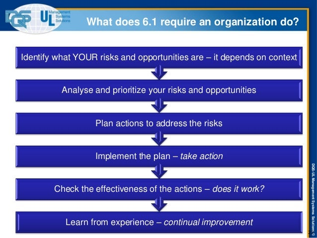 DQS-UL Management Systems Solutions ©  What does 6.1 require an organization do?  Learn from experience – continual improv...
