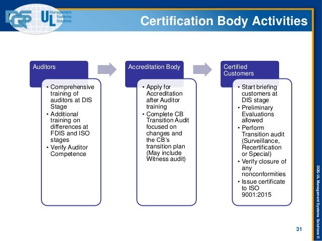 DQS-UL Management Systems Solutions ©  Certification Body Activities  Auditors  •Comprehensive training of auditors at DIS...