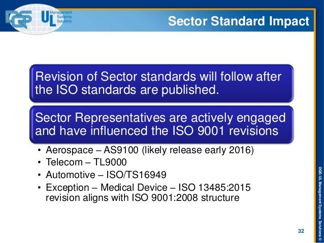 DQS-UL Management Systems Solutions ©  Sector Standard Impact  Revision of Sector standards will follow after the ISO stan...
