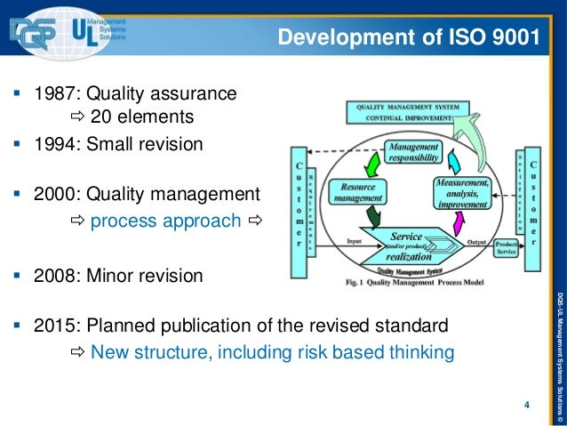 Iso 9001 2015 Revision Training Presentation