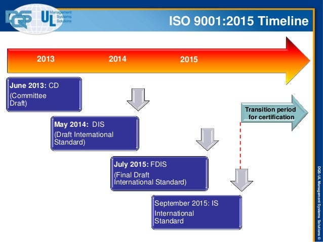 DQS-UL Management Systems Solutions ©  ISO 9001:2015 Timeline  June 2013: CD  (Committee Draft)  May 2014: DIS (Draft Inte...