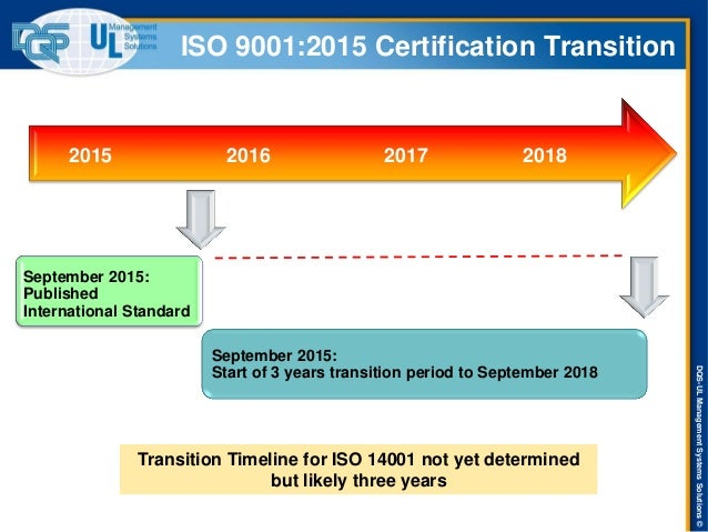 DQS-UL Management Systems Solutions ©  ISO 9001:2015 Certification Transition  September 2015: Start of 3 years transition...